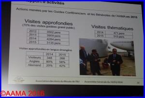 Les chiffres des visites guidées par nos guides