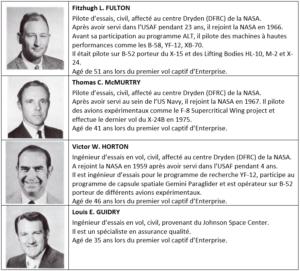 OV-101, 747, Pilote, Fulton, McMurtry, Horton Guidry
